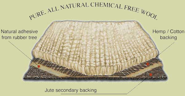 100 Natural Wool Carpet Amp Rugs Organic Personal Care